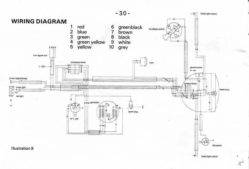 ex600 wiring diagram batavus mopeds and motorcycles