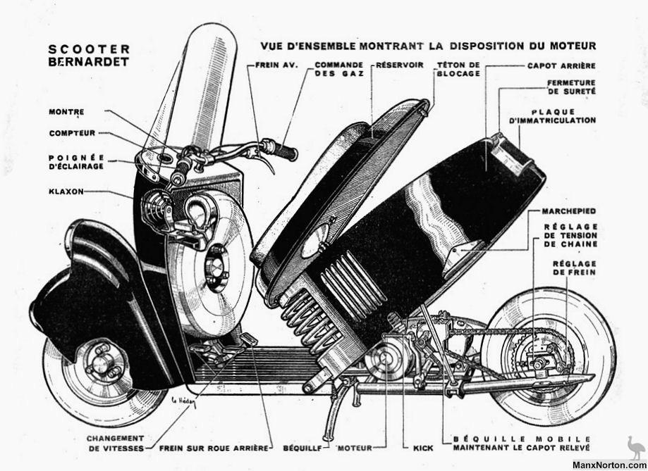 bernardet scooter 1950 diagram rh cybermotorcycle com scooter diagram parts scooter diagram parts