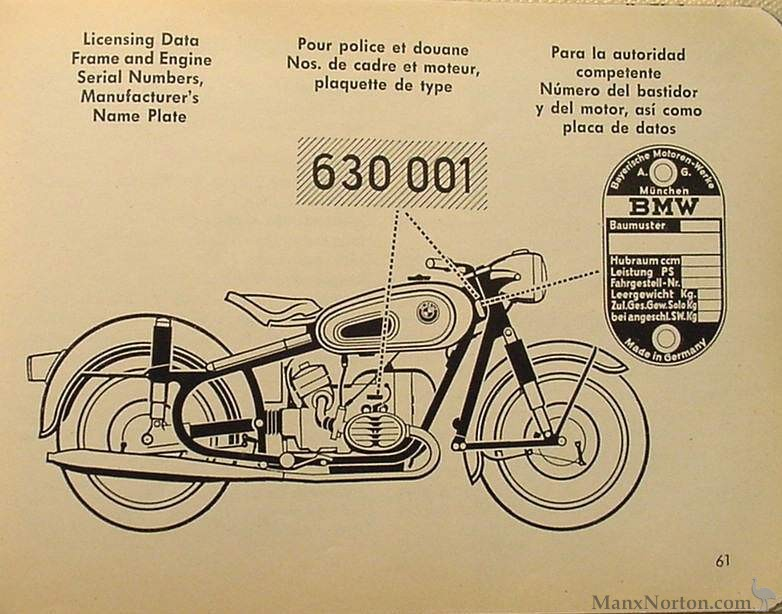 bmw r60/2 frame and engine number locations