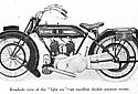 BSA-1922-6hp-Twin.jpg