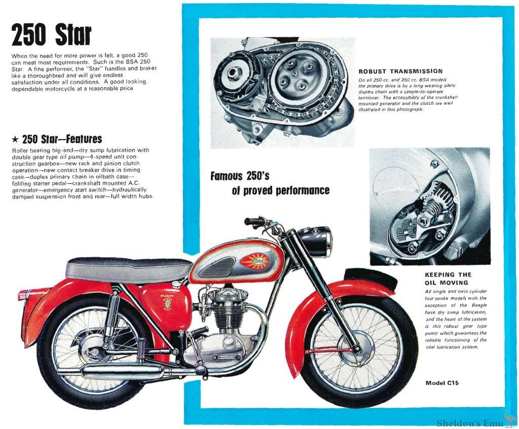 BSA 1965 C15 250cc Star