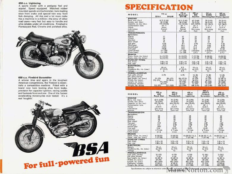 1968 bsa lightning  u0026 firebird