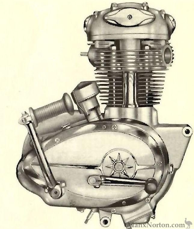 bsa 1960 starfire scrambler