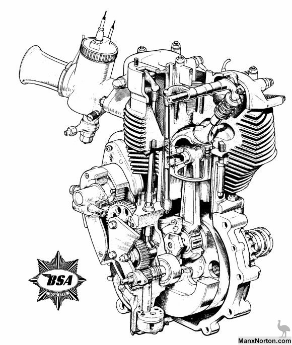 Honda Cx500 Scrambler Cafe Racer Seat further Bsa 20m20 20gearbox 20diagram additionally Royalty Free Stock Photos Classic Motorcycle Old Fashioned Isolated White Image34240368 furthermore Hitachi Hfc Vwe1 5lb Wiring Diagram furthermore Amal. on bsa bantam