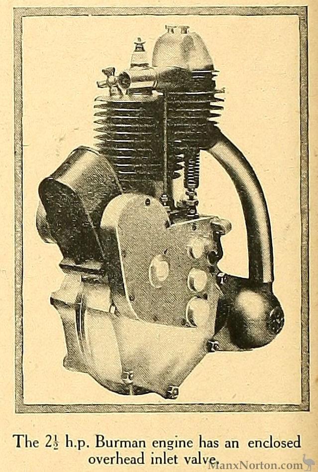 Burman Gearboxes