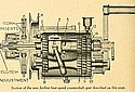 Jardine-1914-4-Speed-Diagram-TMC.jpg