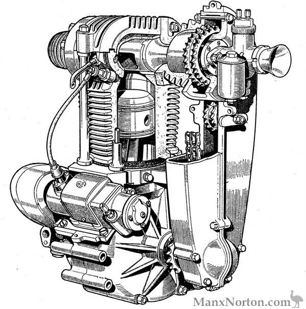 curieux montage - Page 9 Cross-1934-Rudge-Engine