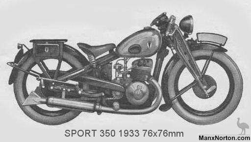 dkw 350 sport 1933. Black Bedroom Furniture Sets. Home Design Ideas