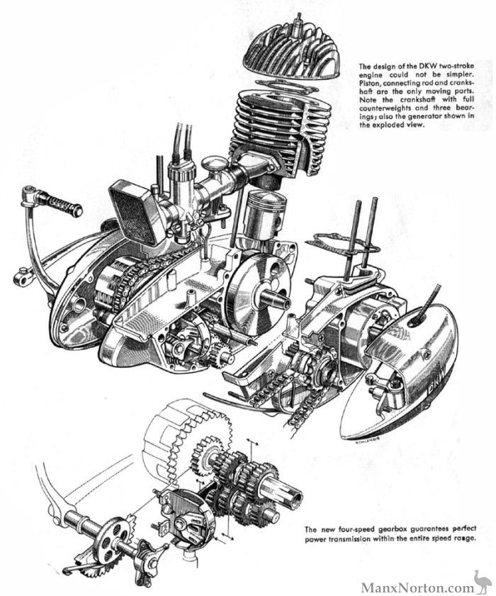 dkw rt250 engine cutaway victory motorcycle engine diagram 250 motorcycle engine diagram #4