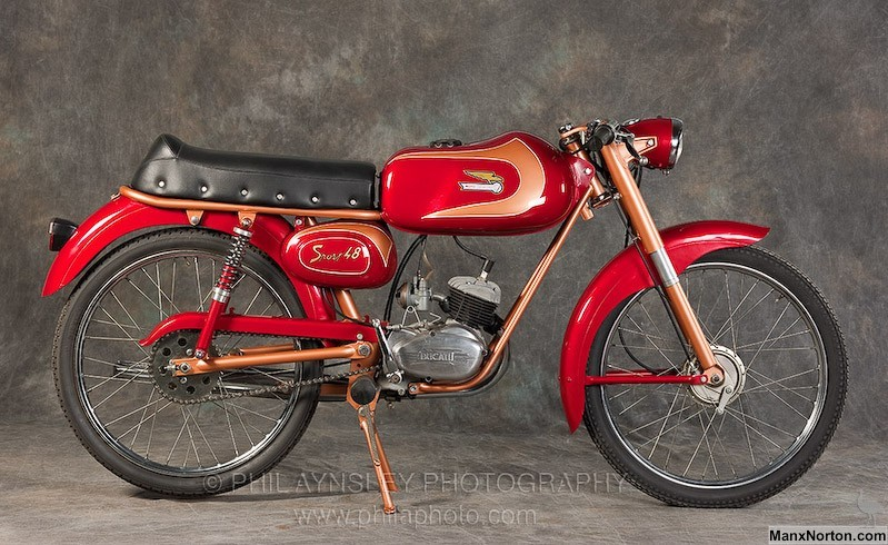 Ducati Cc