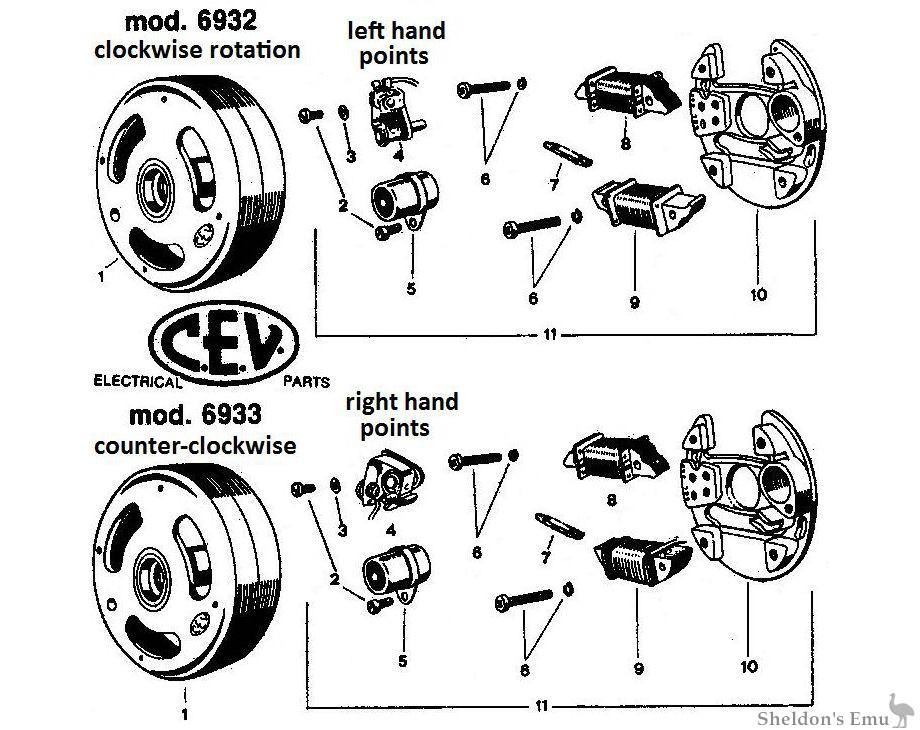 cev flywheel magnetos