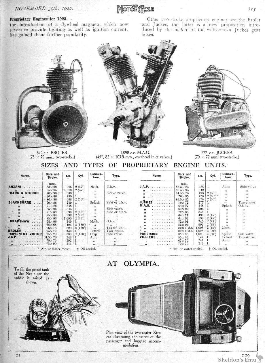 Motorcycle Engines Of 1922 P813