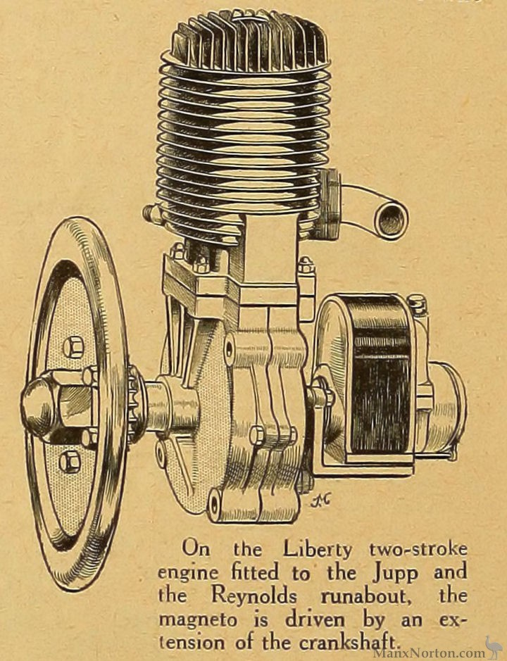 Liberty 2½ h.p Two-stroke Engine Diagram 1921Sheldon's EMU