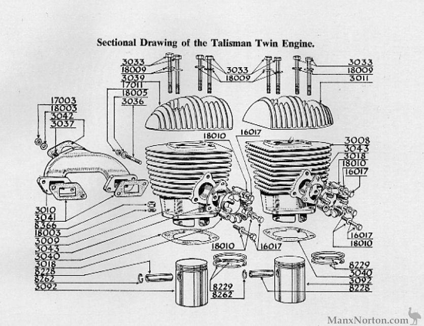 Excelsior Talisman 1954 Engine Diagram