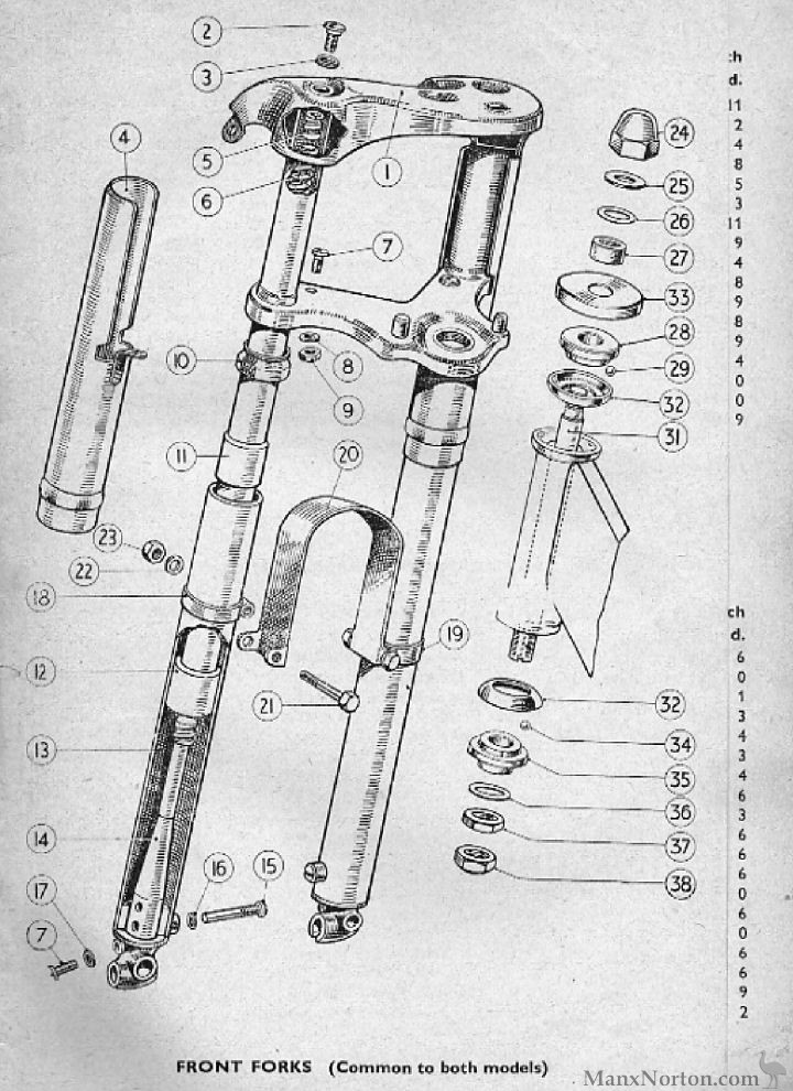 Francis Barnett 1958 Forks Diagram