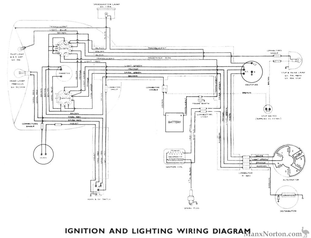 francis barnett falcon 87 wiring diagram rh cybermotorcycle com ajs regal raptor wiring diagram ajs stormer wiring diagram