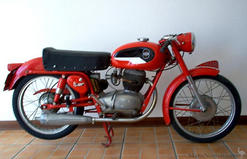 gilera motorcycles rh cybermotorcycle com Gilera 106SS Gilera 124 Key