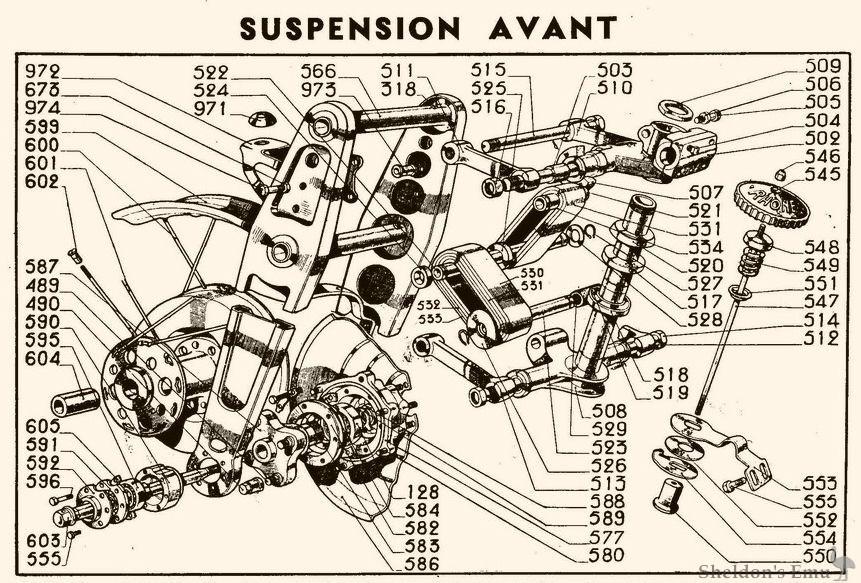 Gnome Rhone Ax2 Front Suspension Parts Diagram