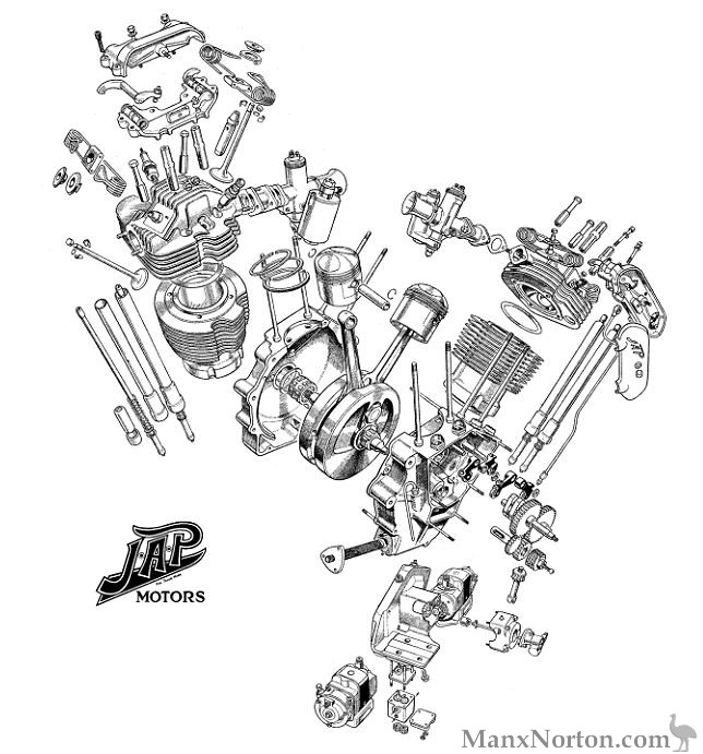 jap v twin engine diagram rh cybermotorcycle com
