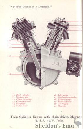 jap v twin engine