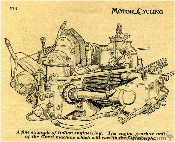 Moto Guzzi 1929 250ss Engine Diagram