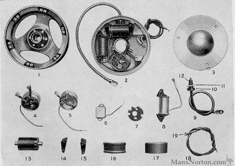 Norman Engine Mark F Villiers on Engine Exploded View
