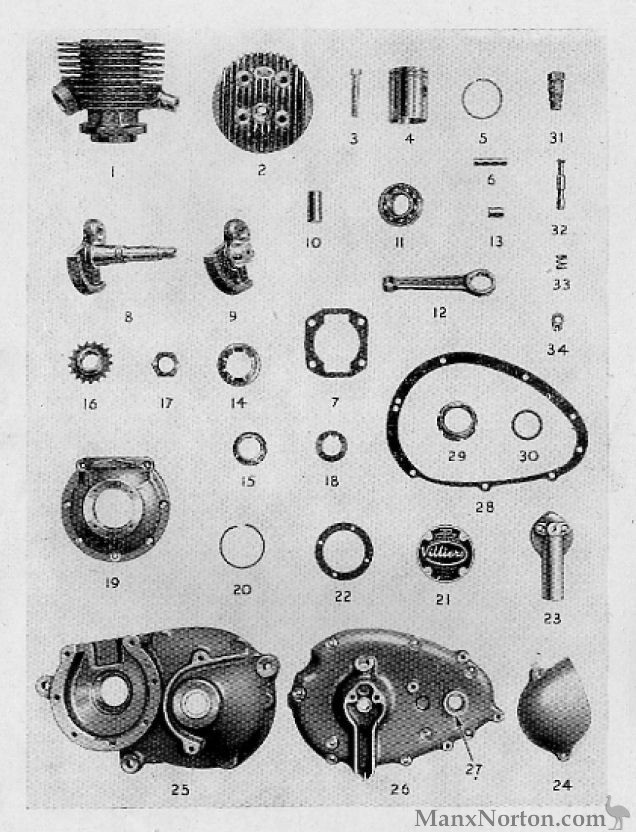 Norman Engine Mark F Villiers on Engine Parts Diagram