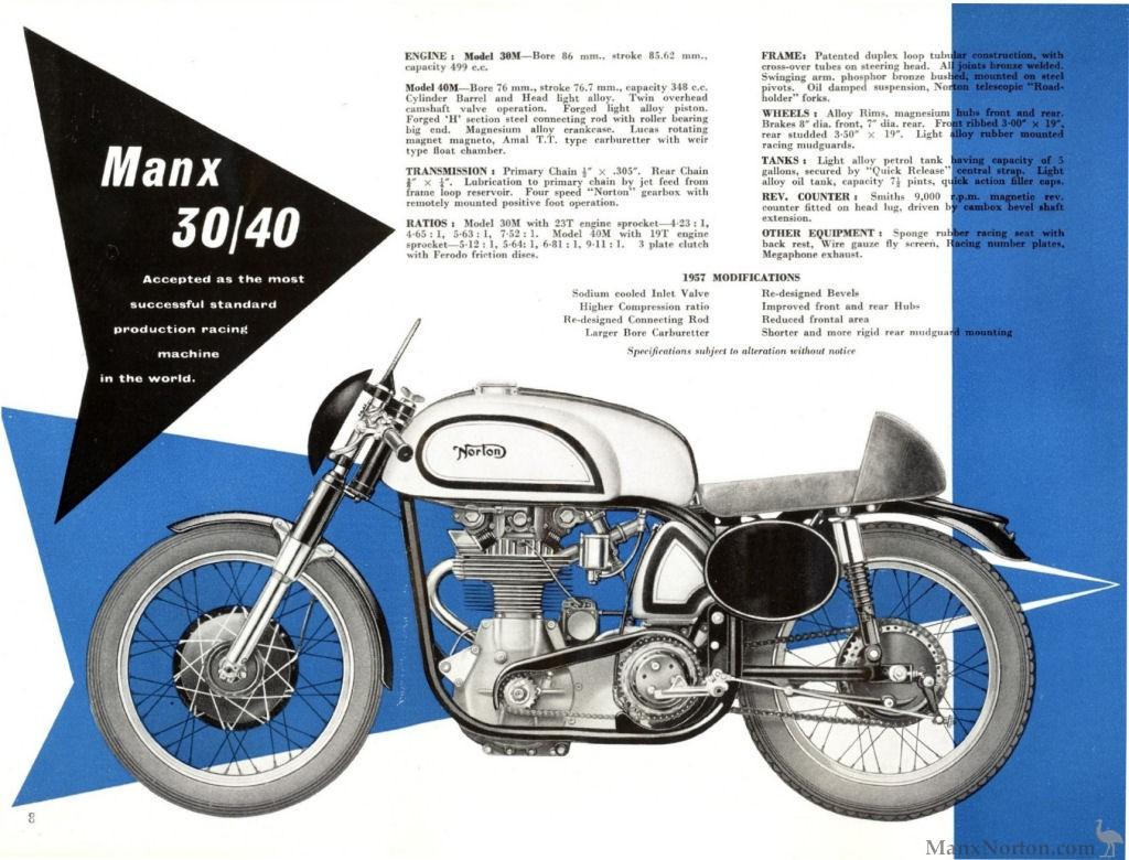 manx norton 30 40 rh cybermotorcycle com Manx Motorbike 1956 Norton Motorcycle Oil Tank