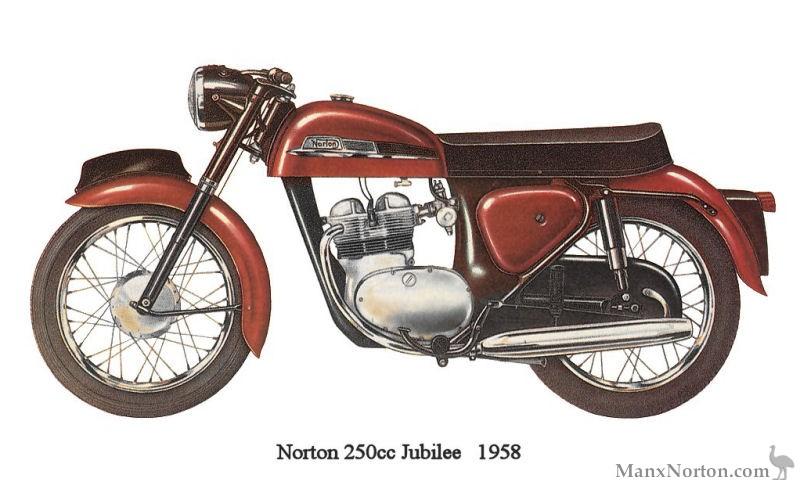 Norton Jubilee 250cc 1958