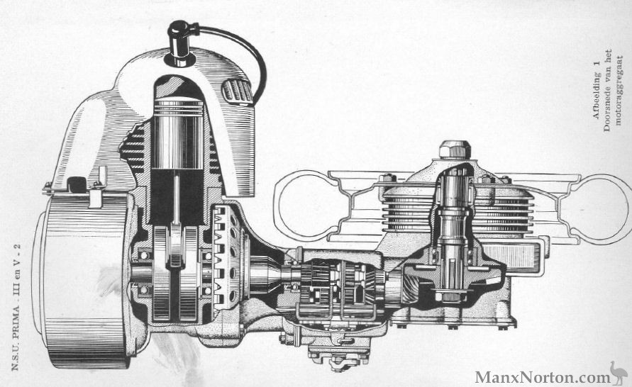 Nsu Prima Type V En Type Iii Engine