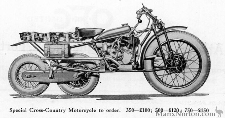 Oec Cross Country on V Twin Motorcycle Engine Diagram