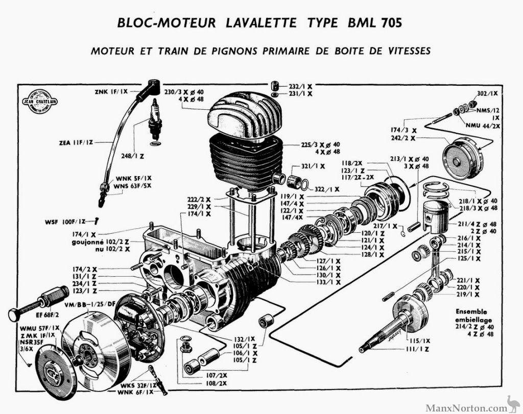 paloma 1954 70cc lavalette bml705