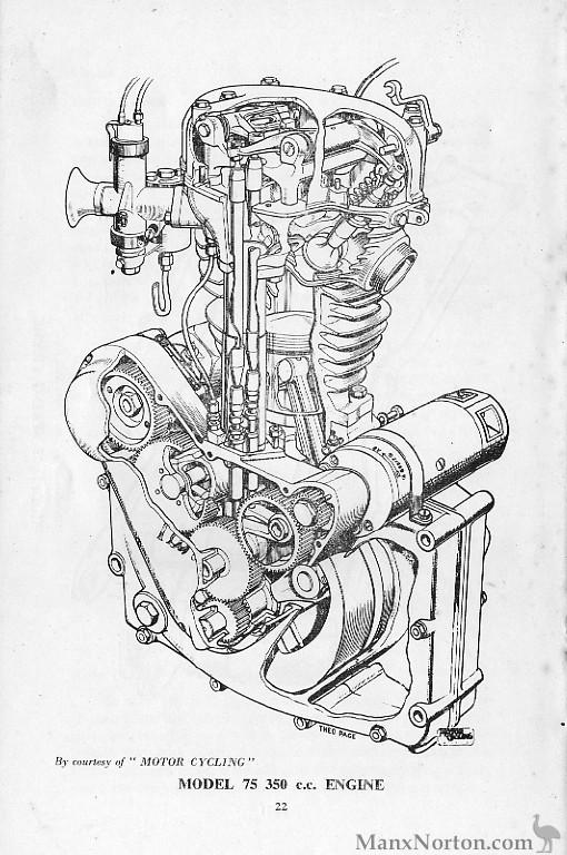 panther 1952 model 75 engine diagram Hellcat Engine Diagram