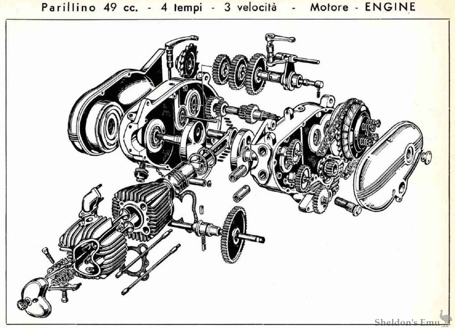 Parilla Cc Parillino Engine Diagram