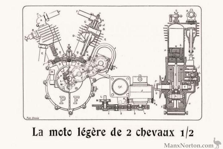 harley sdometer parts diagram  diagram  auto wiring diagram
