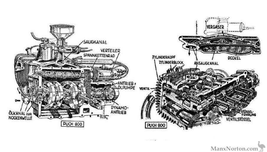 Petit quizz du jour !! - Page 2 Puch-1936-P800-Engine-SCA