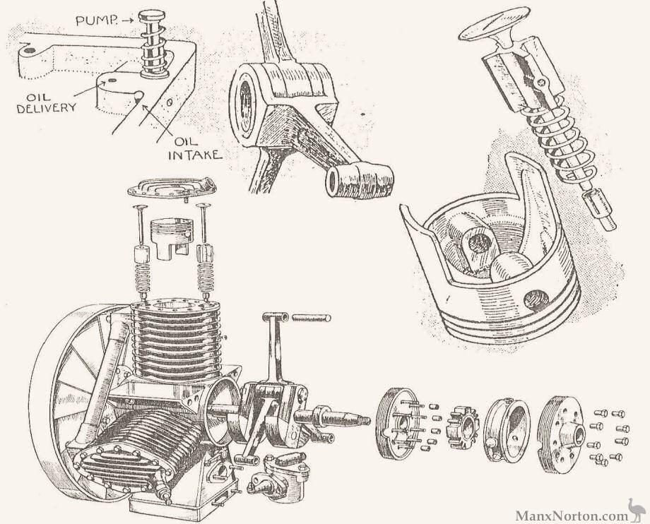 radial engine diagram redrup 1919 radial diagram 1999 saturn sl engine diagram engine cooling module #13