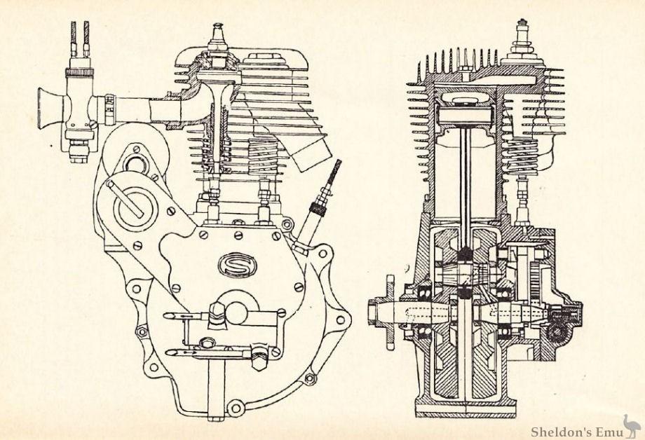 Sarolea Engine Diagram on Ohv Engine Diagram