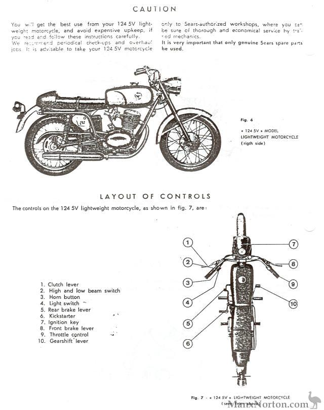 Sears Gilera 124cc Manual P4