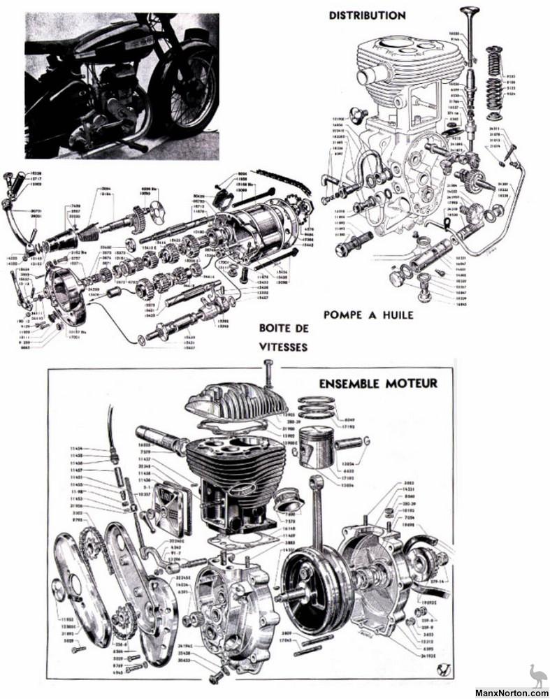 Terrot 350 Hct Diagrams