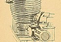 OK-1914-Two-Stroke-TMC-02.jpg