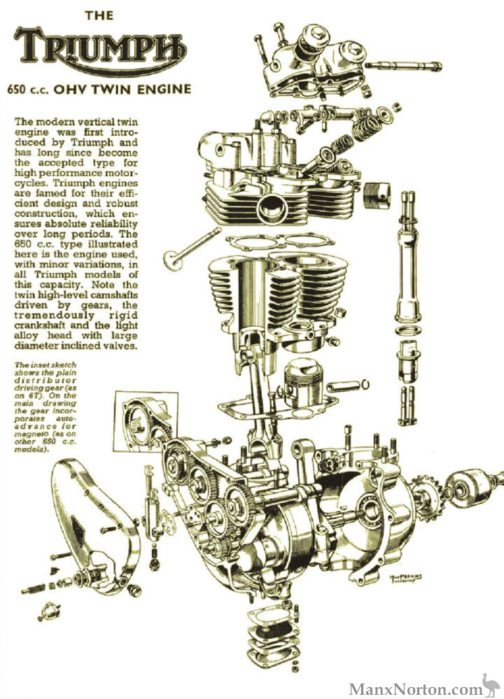 Triumph 1961 650 Twin Engine Diagram