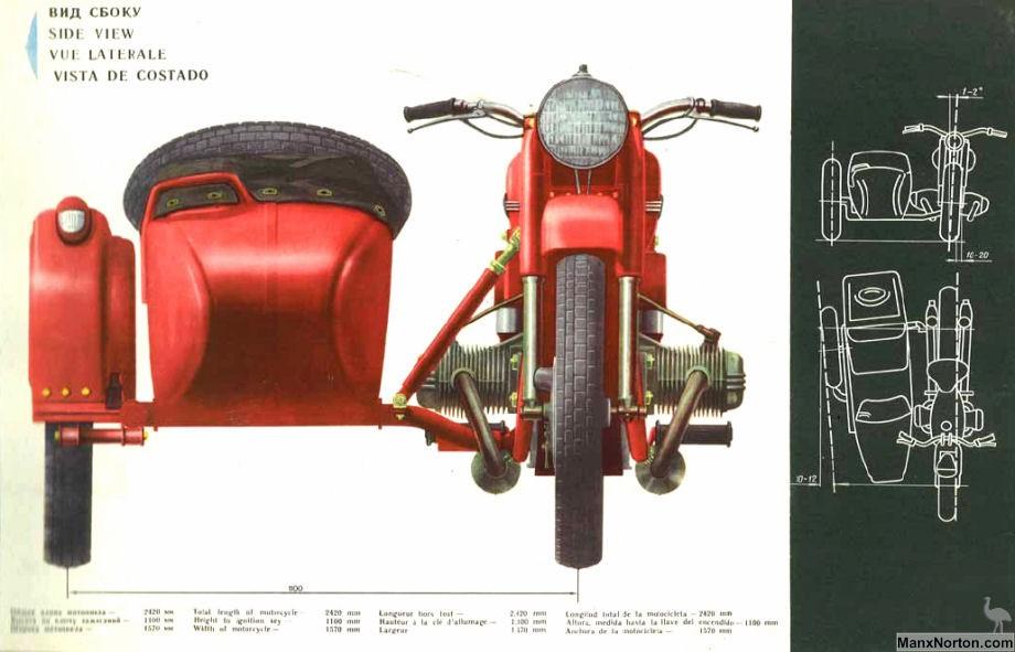 Ural M63 Combination
