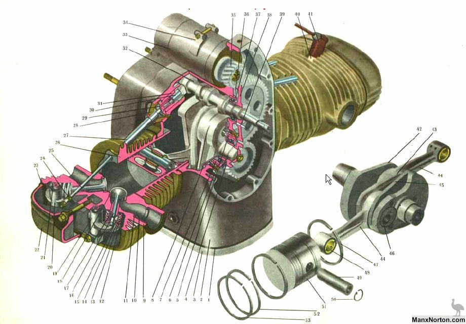 Ural M63 Engine Diagram