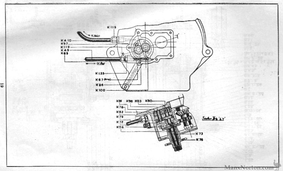 Velocette 1930 K Series engine diagram
