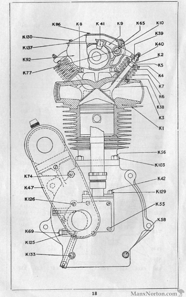 royal enfield bullet wiring diagram images velocette 1930 k series engine diagramon engine technical drawing