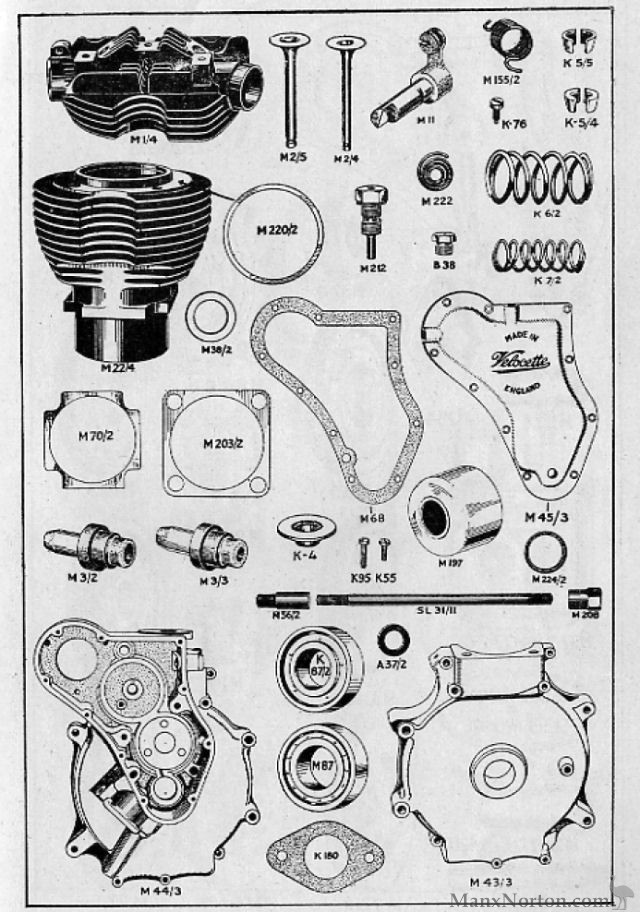 Velocette Mss Engine Parts Diagram on Motorcycle Engine Parts Diagram
