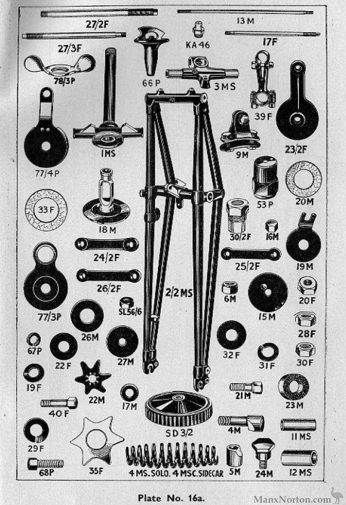 Velocette 1948 Girder Forks Diagram