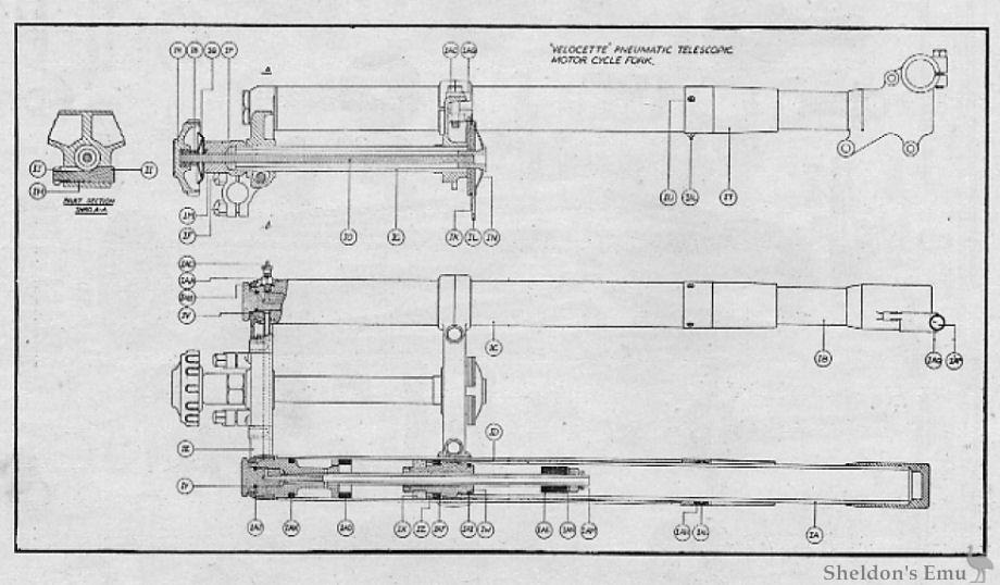 velocette 1948 telescopic forks diagram