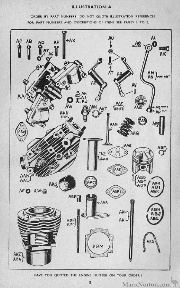 velocette 1954 mac engine diagram rh cybermotorcycle com chevrolet 350 engine diagram chevy 350 engine diagram